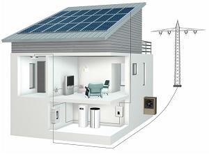 Solar Anlagen